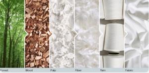Bộ chăn Modal Nanara làm từ chất liệu gì?